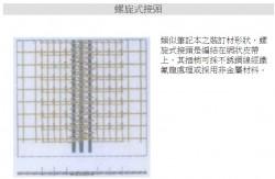螺旋式-鐵氟龍價格