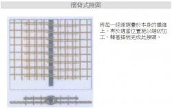 摺背式-鐵氟龍薄膜